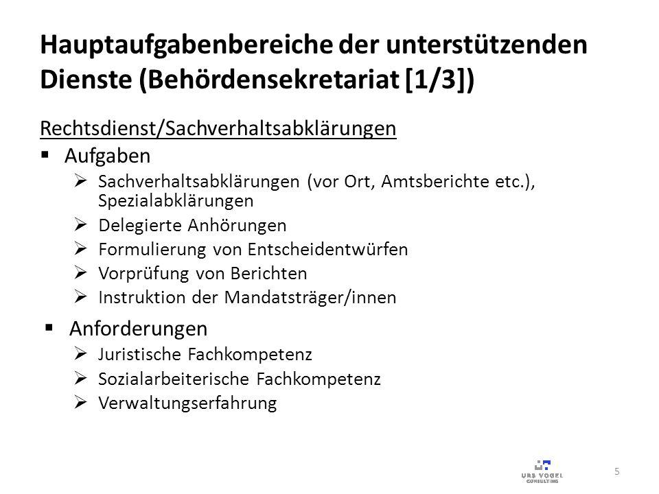 Hauptaufgabenbereiche der unterstützenden Dienste (Behördensekretariat [1/3])